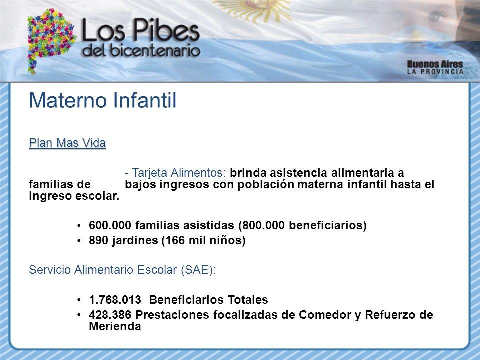 Materno Infantil Plan Mas Vida