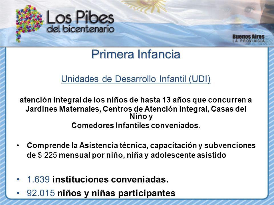 Primera Infancia Unidades de Desarrollo Infantil (UDI)