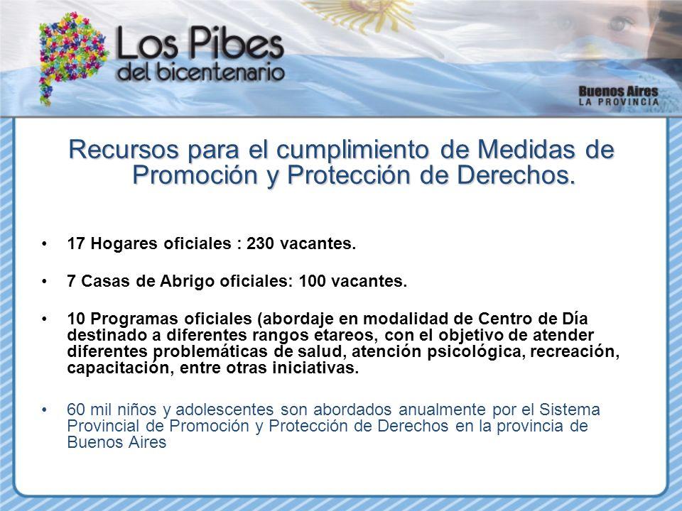 08/04/11 Recursos para el cumplimiento de Medidas de Promoción y Protección de Derechos. 17 Hogares oficiales : 230 vacantes.