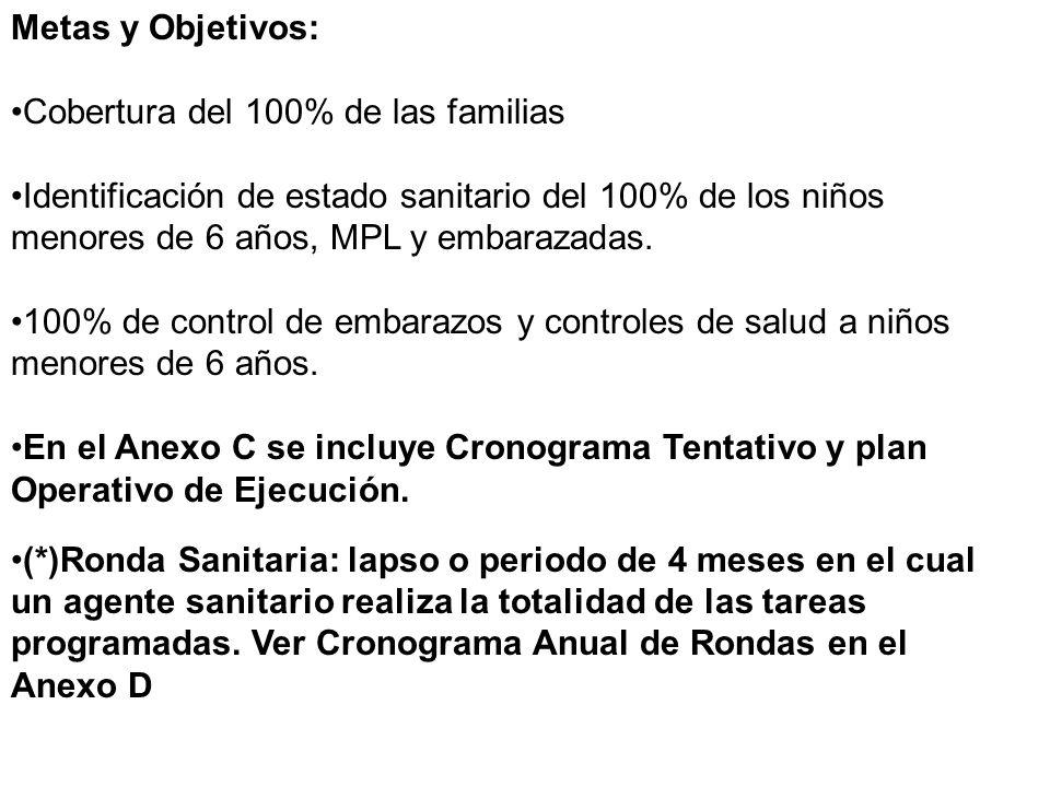 Metas y Objetivos:Cobertura del 100% de las familias. Identificación de estado sanitario del 100% de los niños menores de 6 años, MPL y embarazadas.