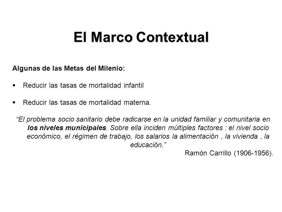 El Marco Contextual Algunas de las Metas del Milenio: