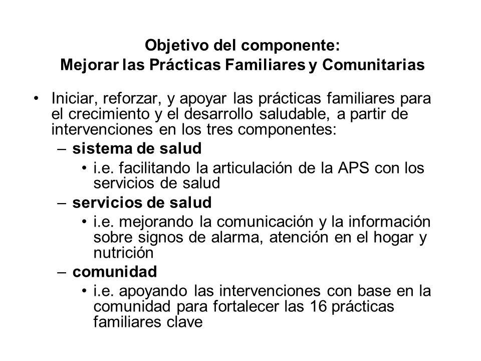Objetivo del componente: Mejorar las Prácticas Familiares y Comunitarias