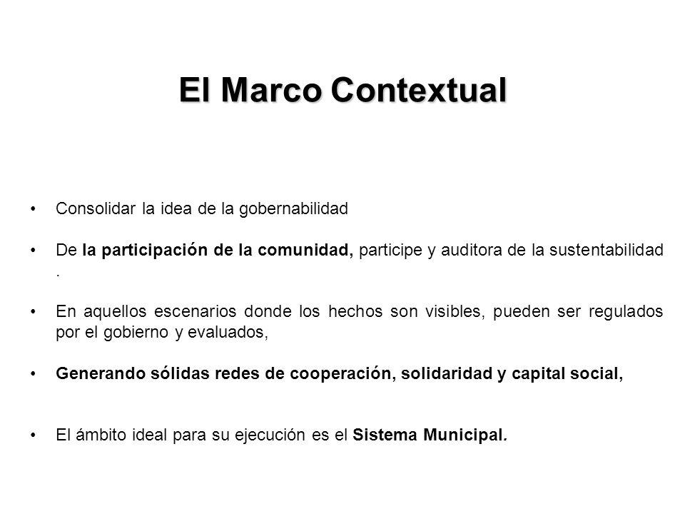 El Marco Contextual Consolidar la idea de la gobernabilidad