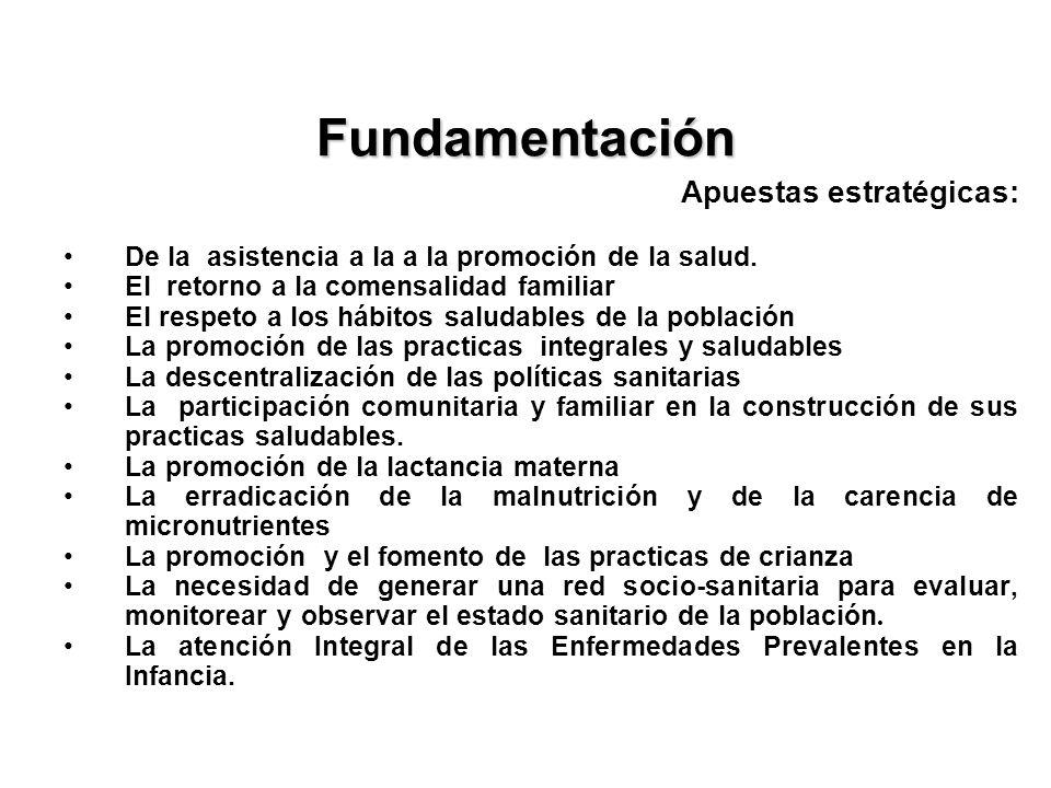 Fundamentación Apuestas estratégicas: