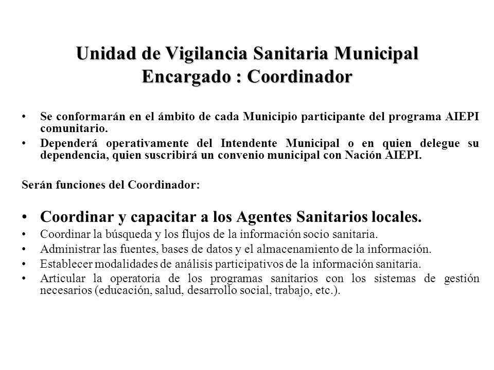 Unidad de Vigilancia Sanitaria Municipal Encargado : Coordinador