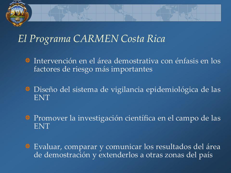 El Programa CARMEN Costa Rica
