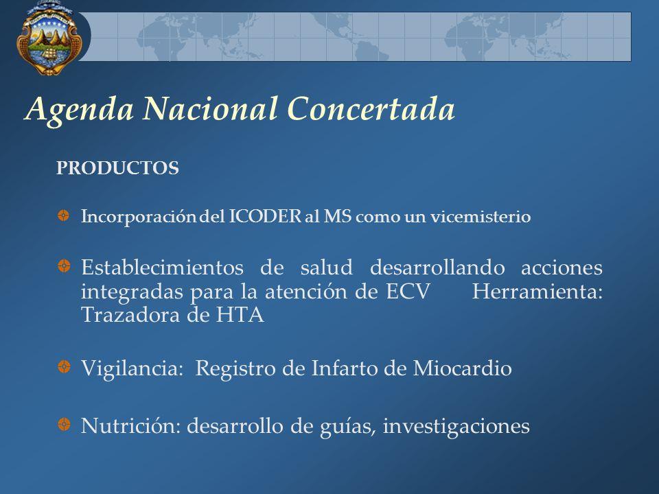 Agenda Nacional Concertada