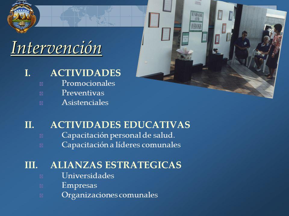 Intervención ACTIVIDADES ACTIVIDADES EDUCATIVAS ALIANZAS ESTRATEGICAS