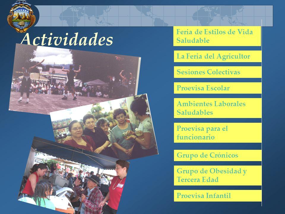 Actividades Feria de Estilos de Vida Saludable La Feria del Agricultor
