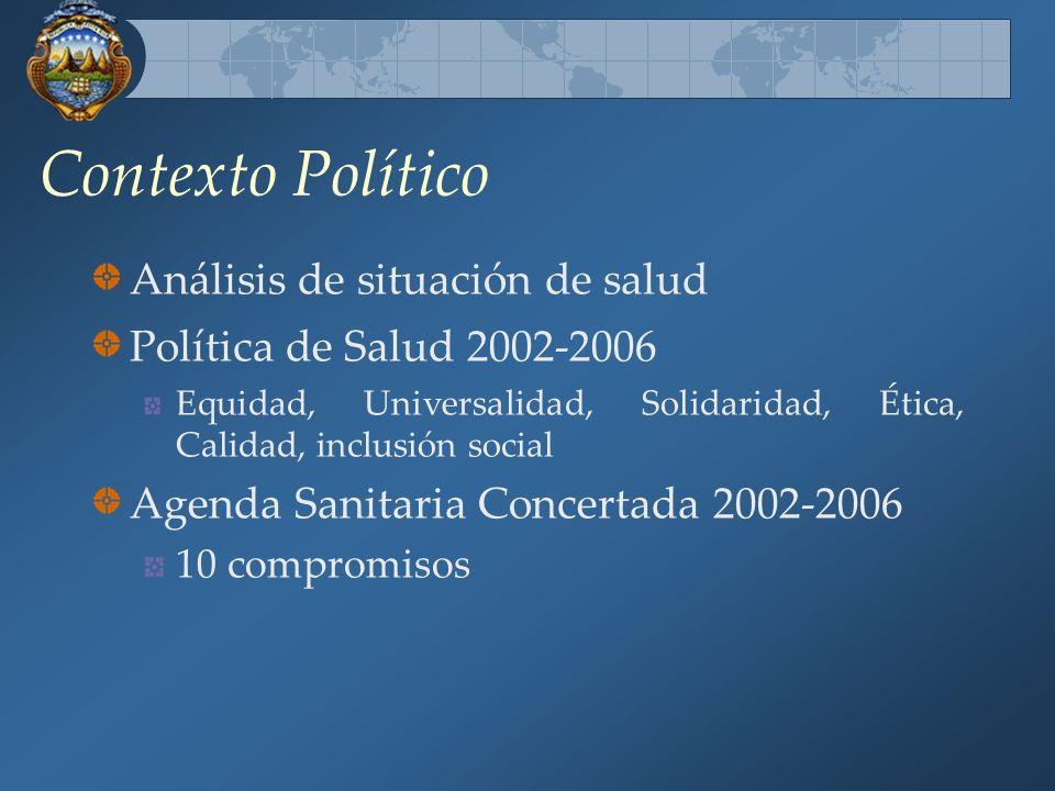 Contexto Político Análisis de situación de salud