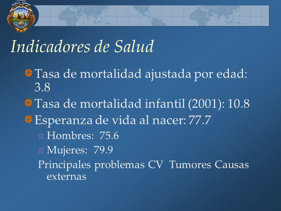 Indicadores de Salud Tasa de mortalidad ajustada por edad: 3.8