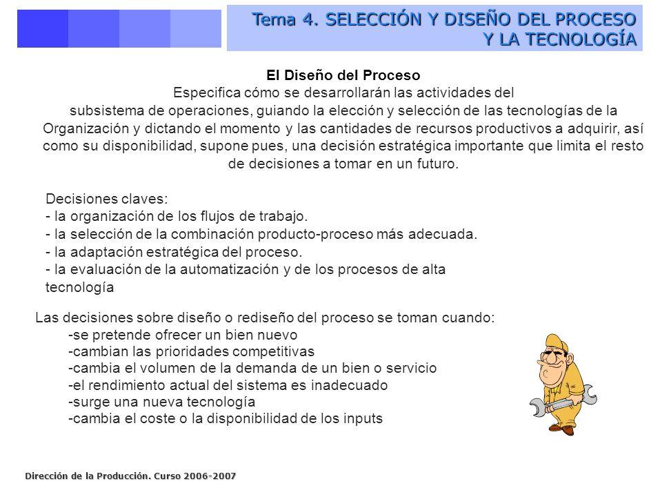 Tema 4. SELECCIÓN Y DISEÑO DEL PROCESO Y LA TECNOLOGÍA