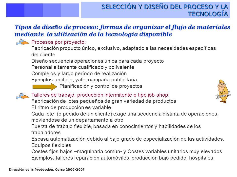 Tipos de diseño de proceso
