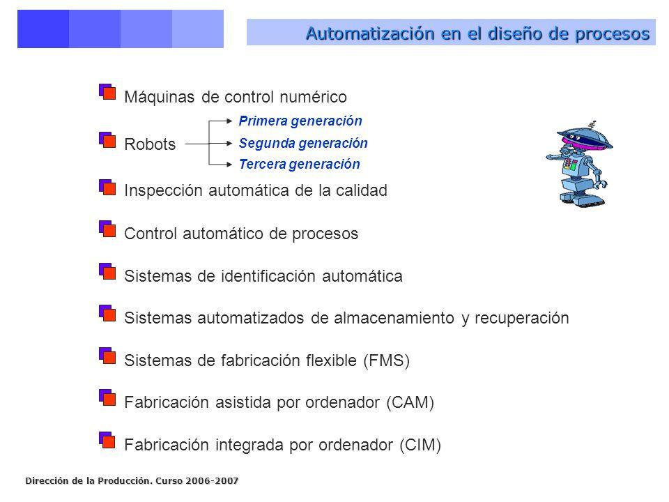 Automatización en el diseño de procesos
