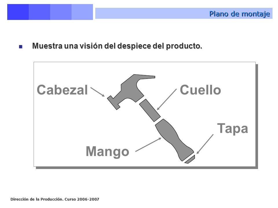 Cabezal Cuello Tapa Mango