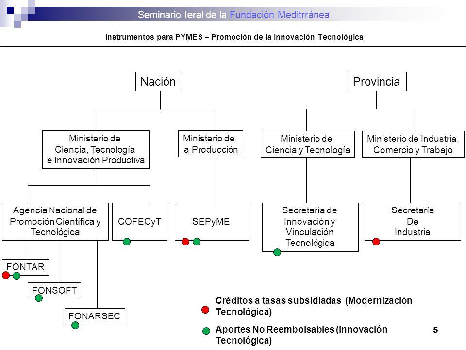 Seminario Ieral de la Fundación Meditrránea Instrumentos para PYMES – Promoción de la Innovación Tecnológica