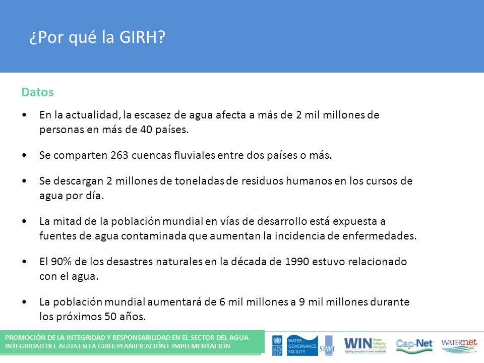¿Por qué la GIRH Datos. • En la actualidad, la escasez de agua afecta a más de 2 mil millones de personas en más de 40 países.
