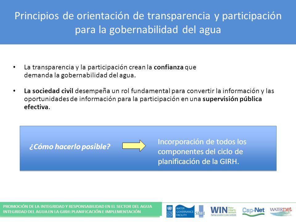 Principios de orientación de transparencia y participación para la gobernabilidad del agua