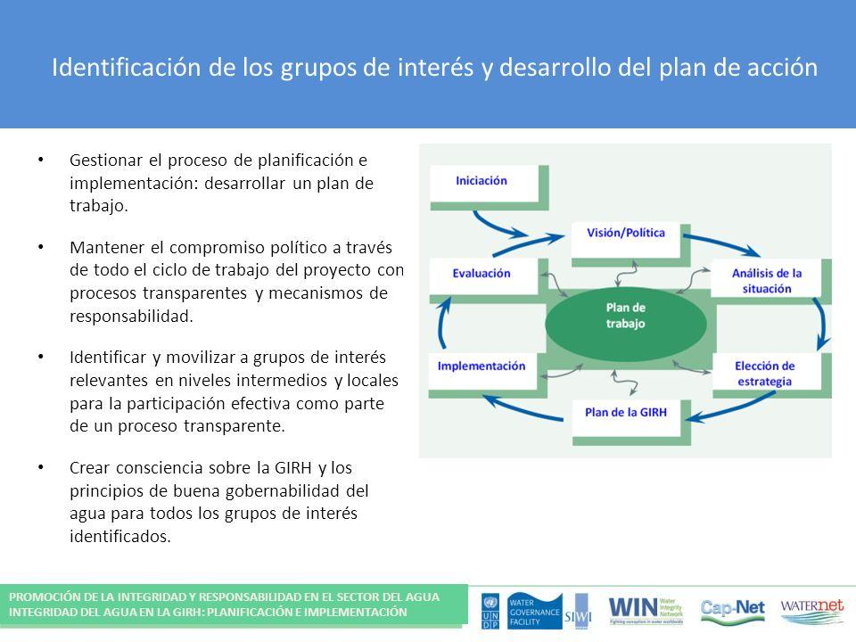 Identificación de los grupos de interés y desarrollo del plan de acción