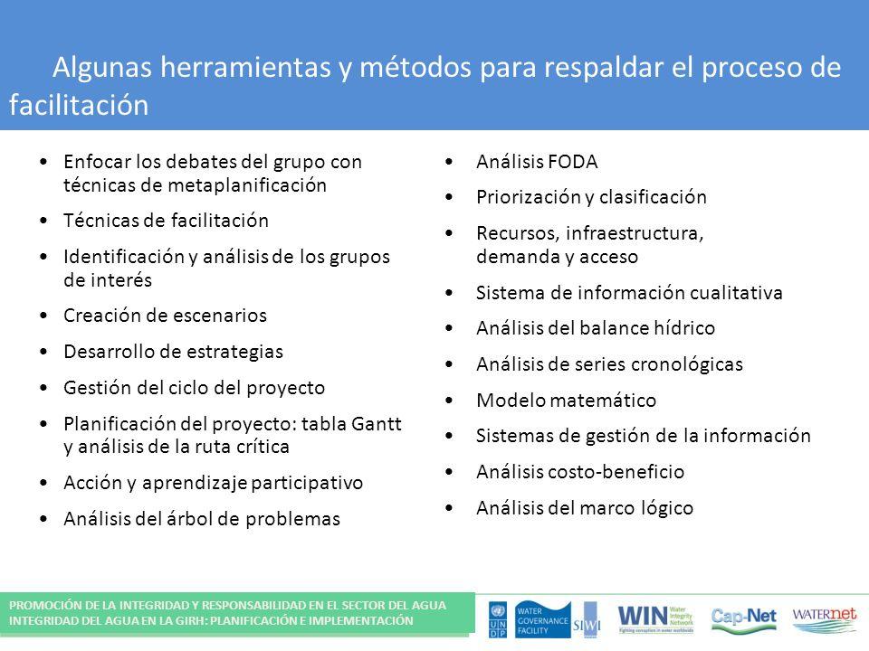 Algunas herramientas y métodos para respaldar el proceso de facilitación