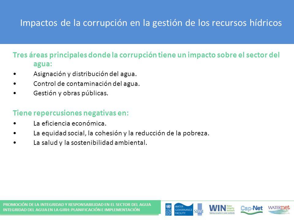 Impactos de la corrupción en la gestión de los recursos hídricos