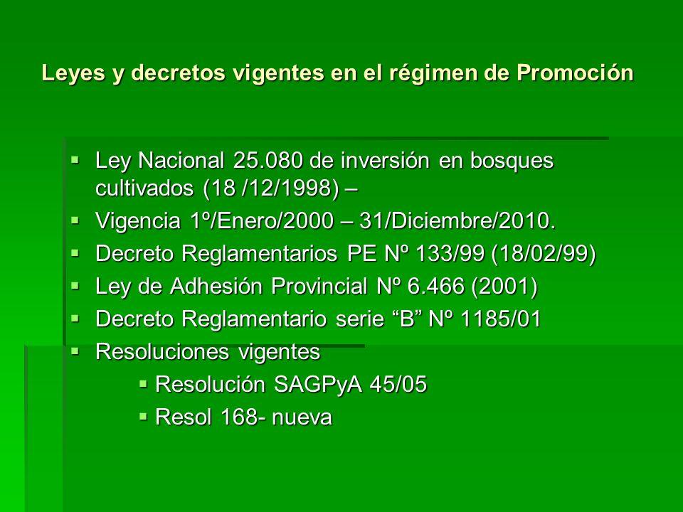Leyes y decretos vigentes en el régimen de Promoción