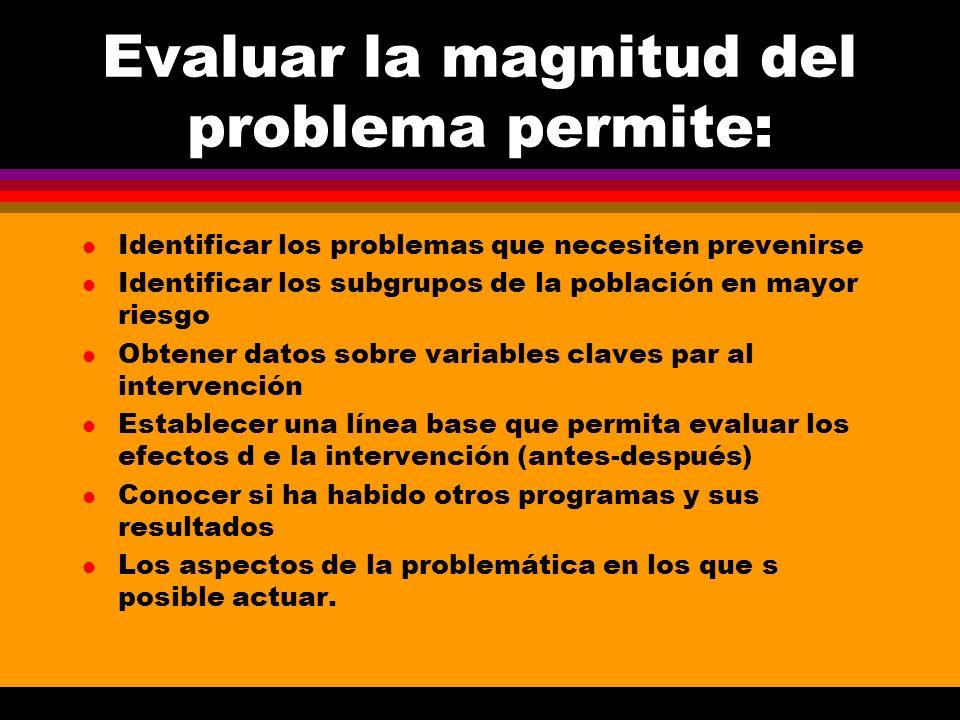 Evaluar la magnitud del problema permite: