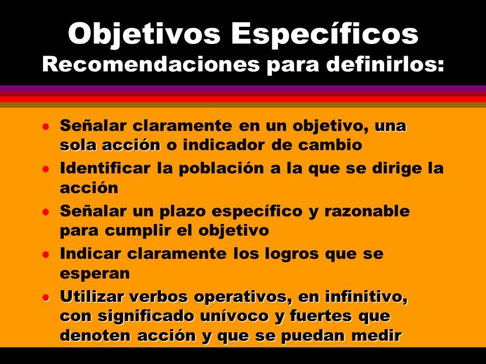 Objetivos Específicos Recomendaciones para definirlos: