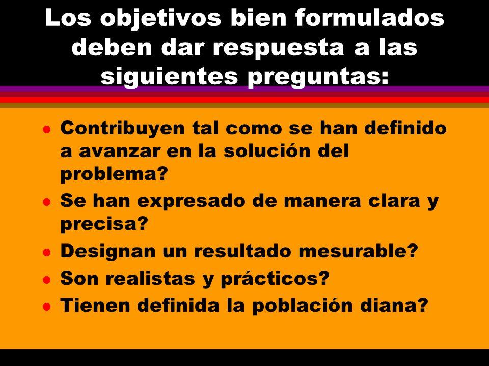 Los objetivos bien formulados deben dar respuesta a las siguientes preguntas:
