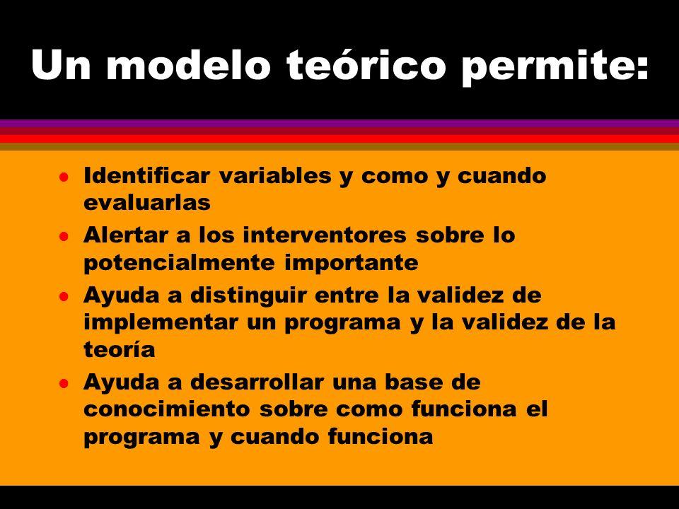 Un modelo teórico permite: