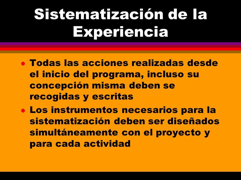 Sistematización de la Experiencia