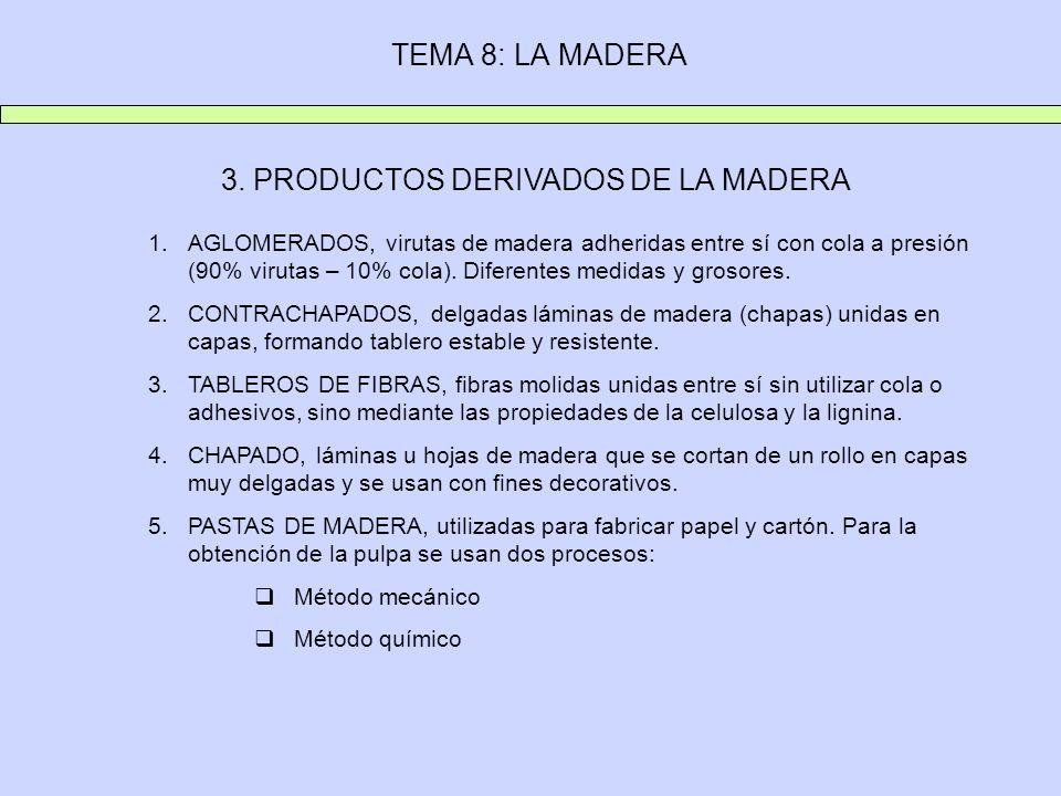 3. PRODUCTOS DERIVADOS DE LA MADERA