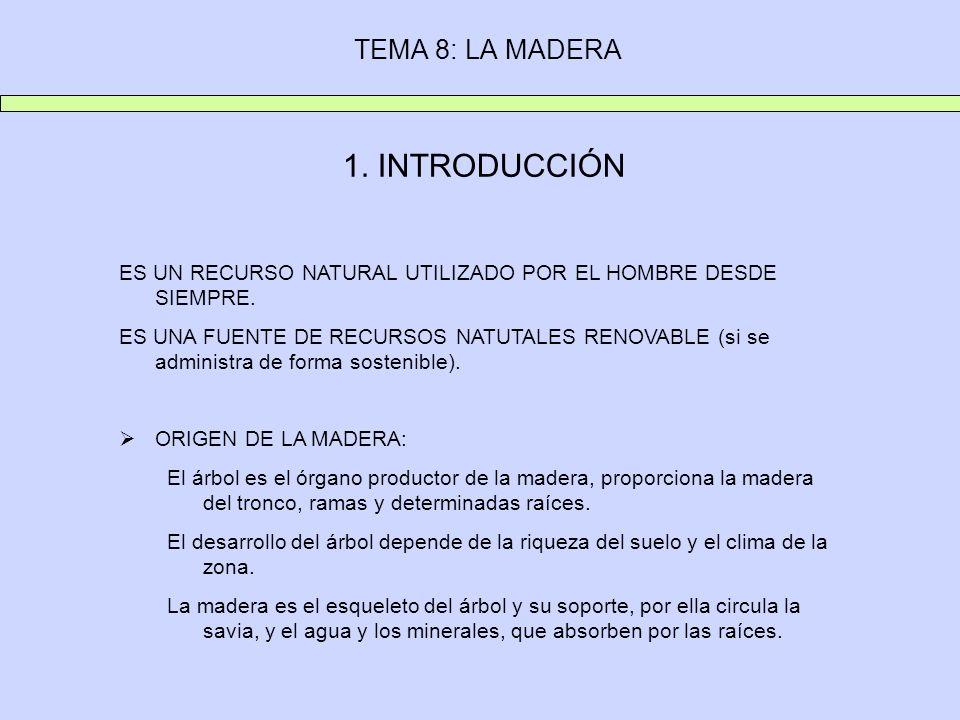 1. INTRODUCCIÓN TEMA 8: LA MADERA