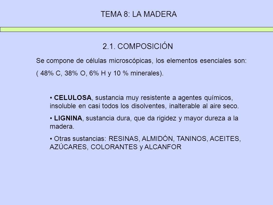 TEMA 8: LA MADERA 2.1. COMPOSICIÓN