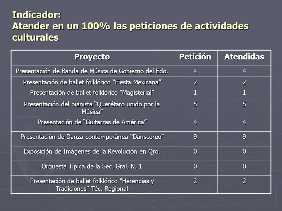 Indicador: Atender en un 100% las peticiones de actividades culturales