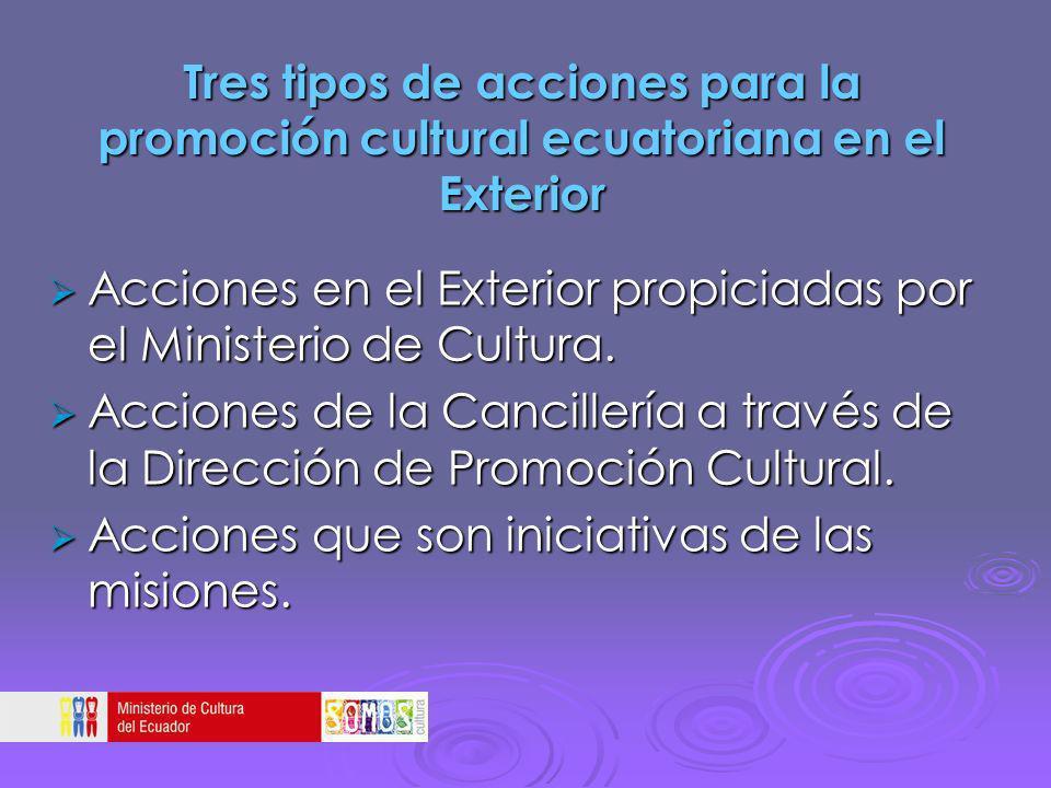 Tres tipos de acciones para la promoción cultural ecuatoriana en el Exterior