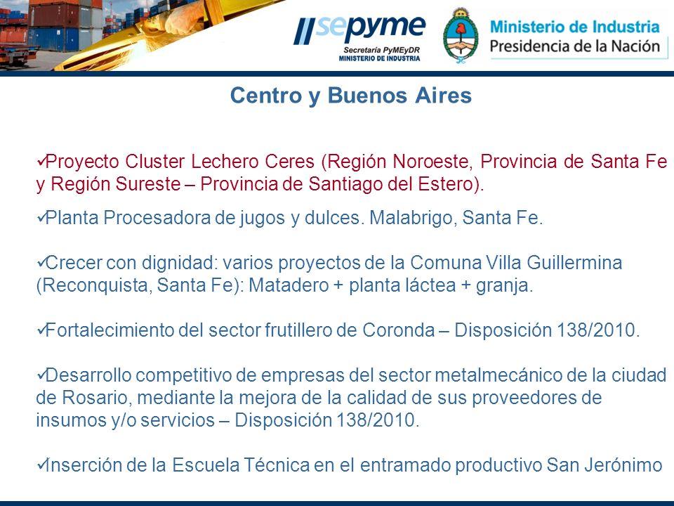 Centro y Buenos Aires Proyecto Cluster Lechero Ceres (Región Noroeste, Provincia de Santa Fe y Región Sureste – Provincia de Santiago del Estero).
