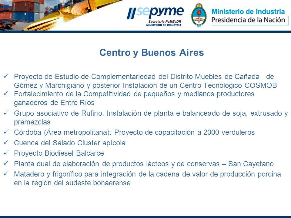 Centro y Buenos Aires