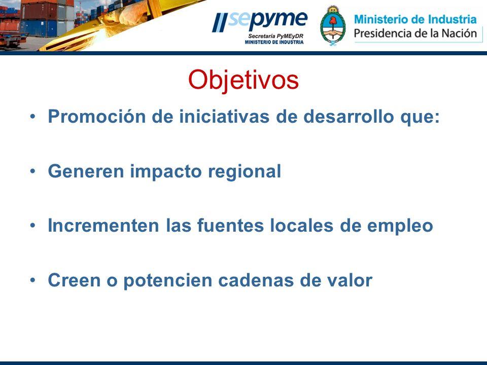 Objetivos Promoción de iniciativas de desarrollo que: