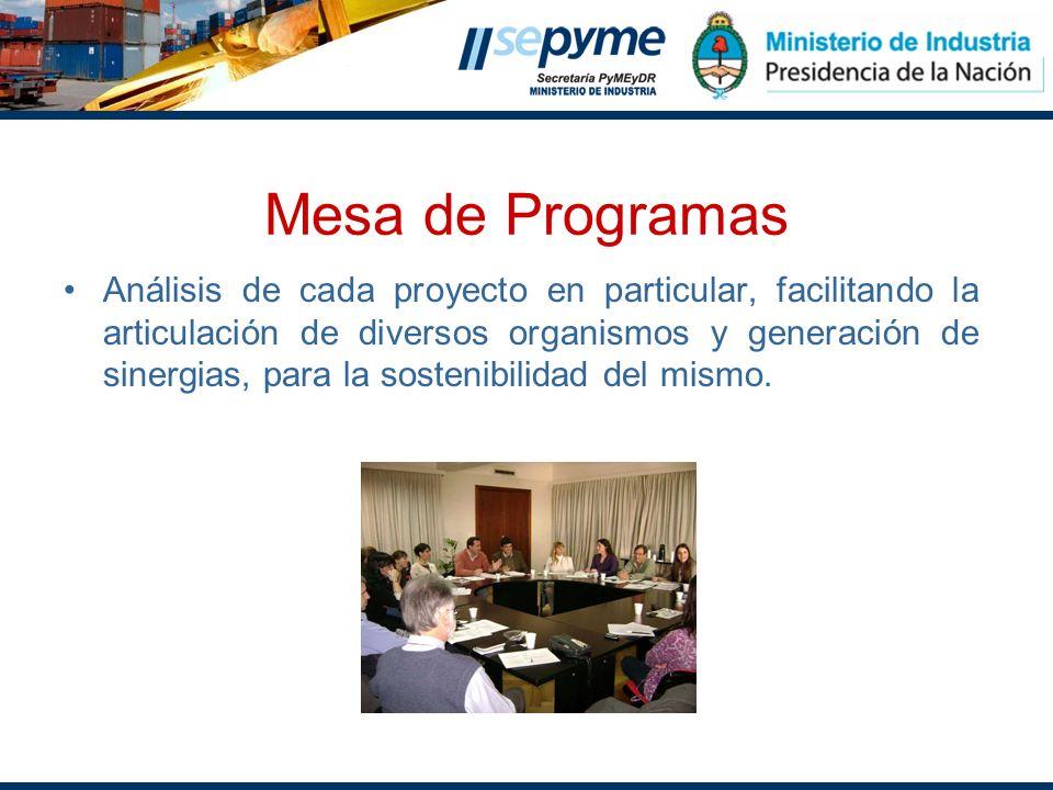 Mesa de Programas
