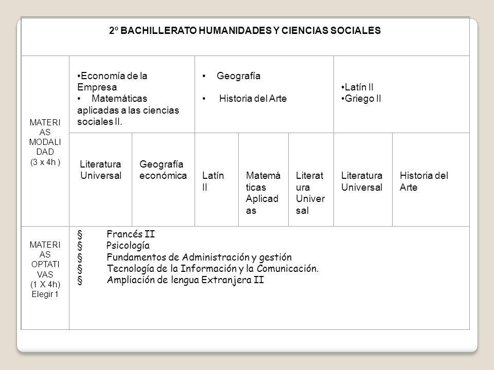2º BACHILLERATO HUMANIDADES Y CIENCIAS SOCIALES