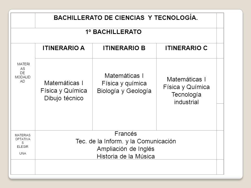BACHILLERATO DE CIENCIAS Y TECNOLOGÍA.