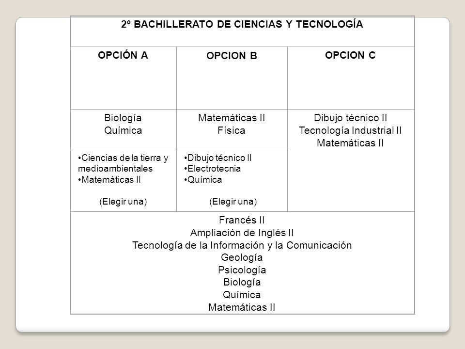 2º BACHILLERATO DE CIENCIAS Y TECNOLOGÍA