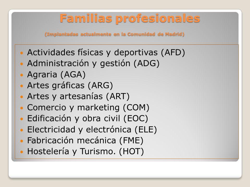 Familias profesionales (Implantadas actualmente en la Comunidad de Madrid)