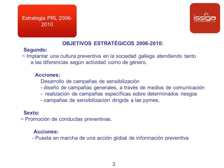 Estrategia PRL 2006-2010 OBJETIVOS ESTRATÉGICOS 2006-2010: Segundo: ~ Implantar una cultura preventiva en la sociedad gallega atendiendo tanto.