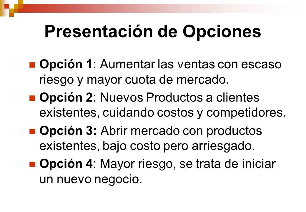 Presentación de Opciones
