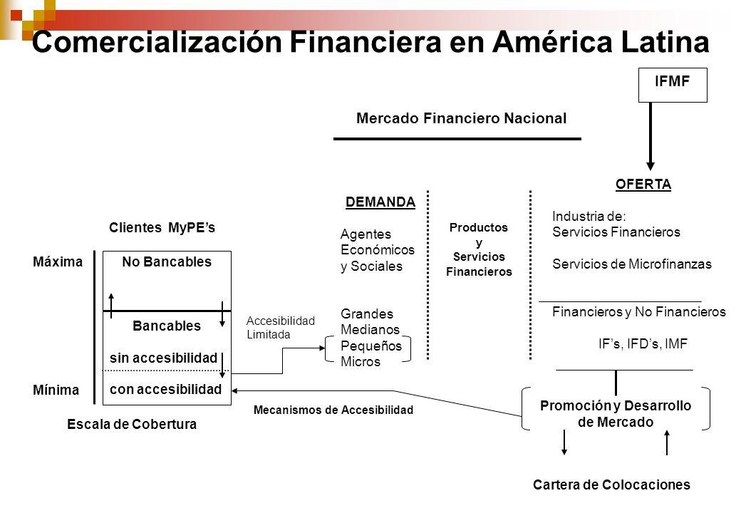 Comercialización Financiera en América Latina