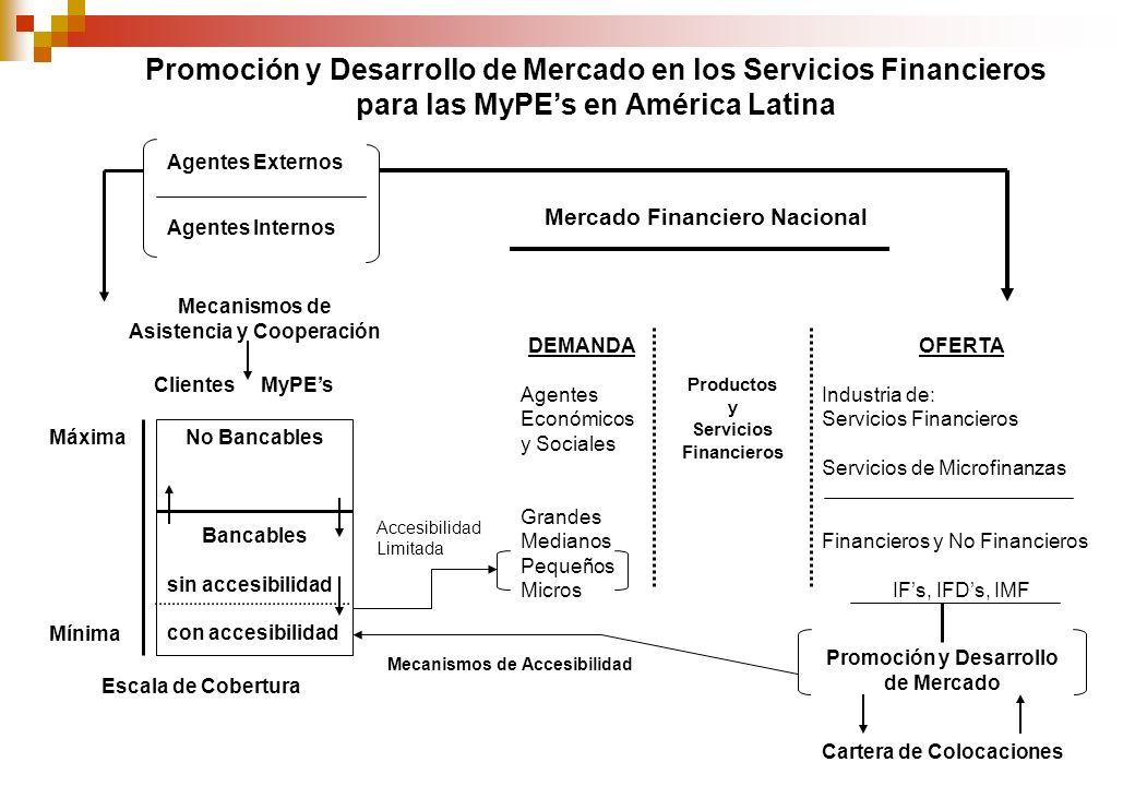 Promoción y Desarrollo de Mercado en los Servicios Financieros