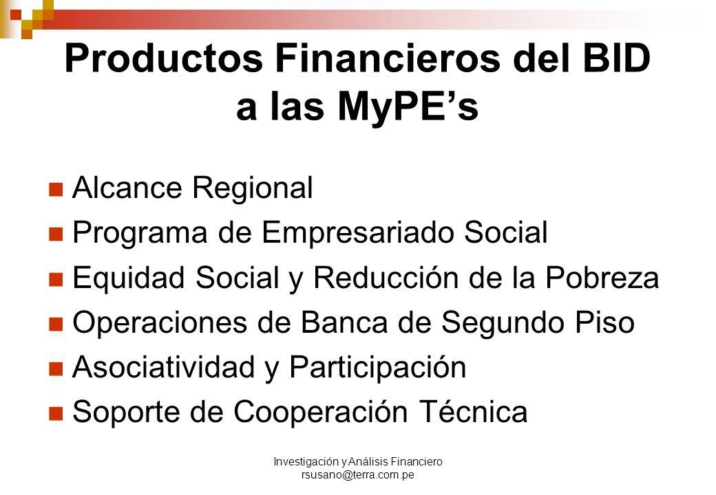 Productos Financieros del BID a las MyPE's