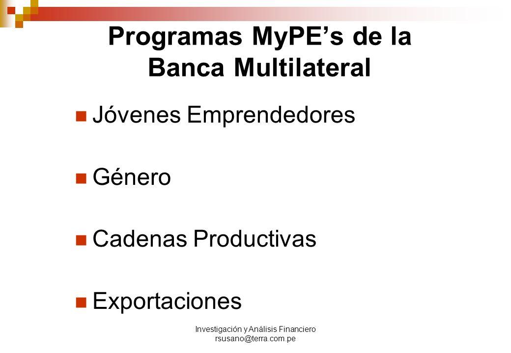 Programas MyPE's de la Banca Multilateral